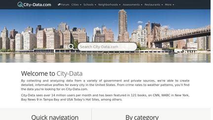 City-Data Reviews - 149 Reviews of City-data com   Sitejabber