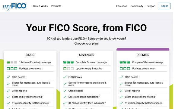 Not In Stores Fico Score Credit Report Myfico